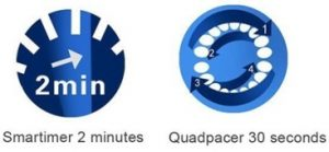 Smart timer and Quad pacer