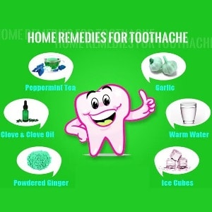 Possible solutions to toothache
